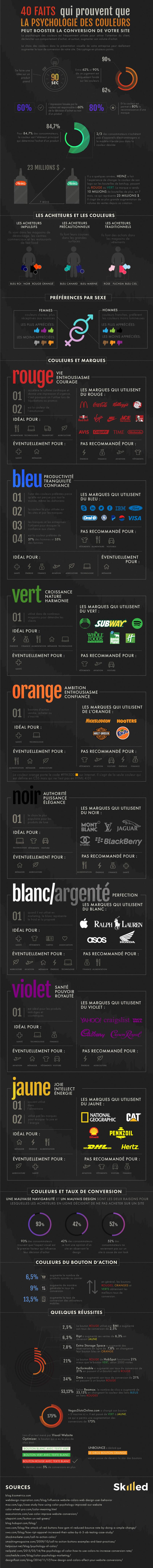 infographie couleurs